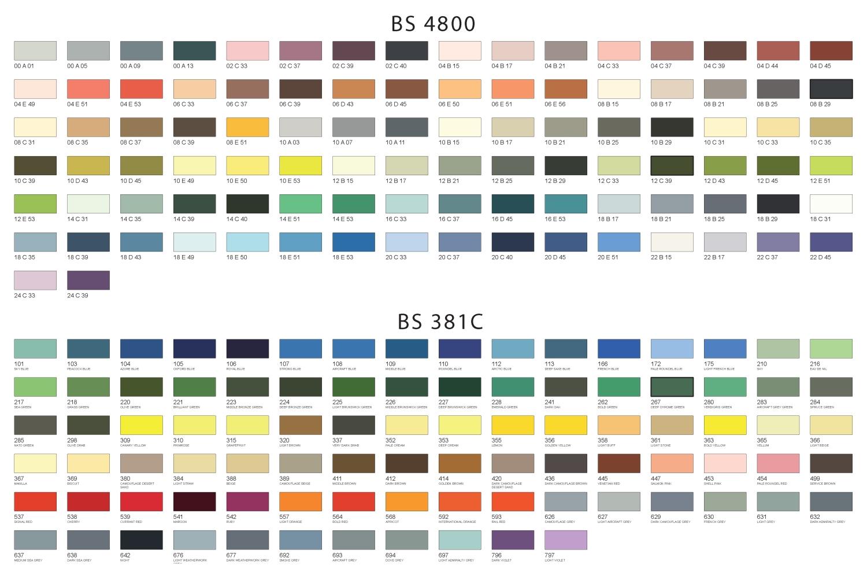 Bs5252 colour chart